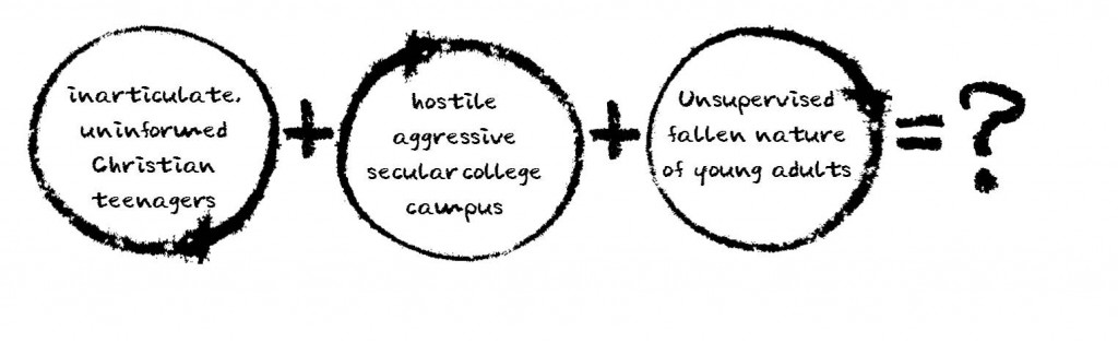 College Equation